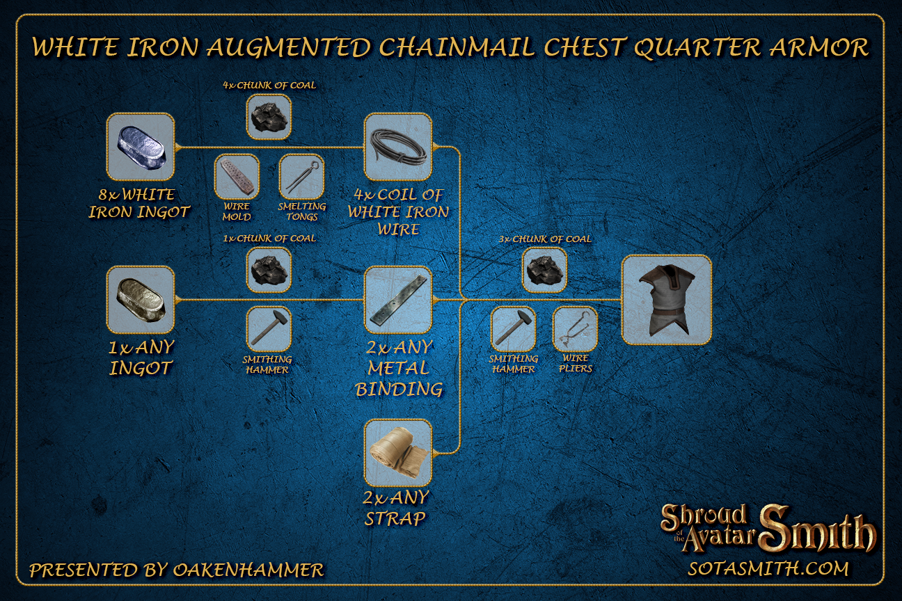 white_iron_augmented_chainmail_chest_quarter_armor.png