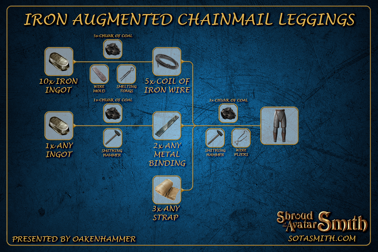 iron_augmented_chainmail_leggings.png