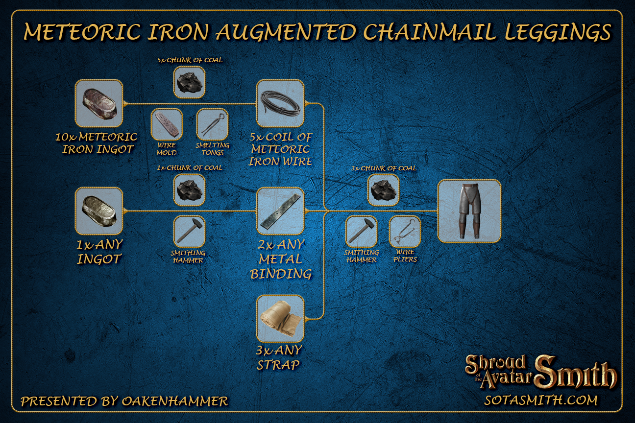 meteoric_iron_augmented_chainmail_leggings.png