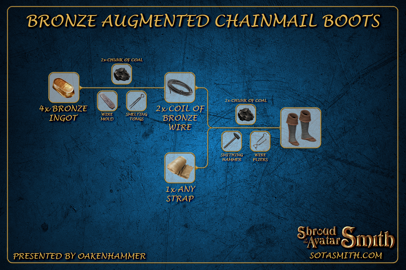bronze_augmented_chainmail_boots.png