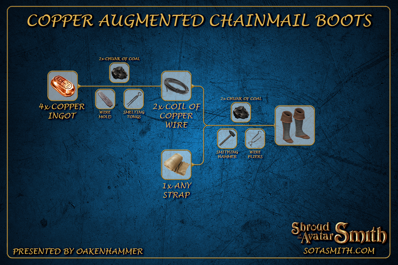 copper_augmented_chainmail_boots.png