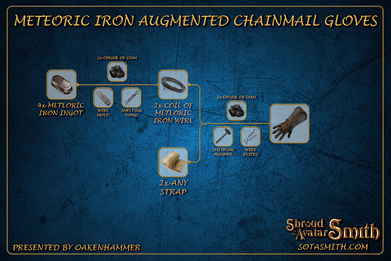 meteoric_iron_augmented_chainmail_gloves.png