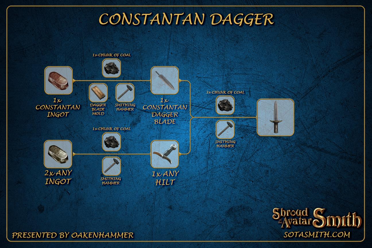 constantan_dagger.png
