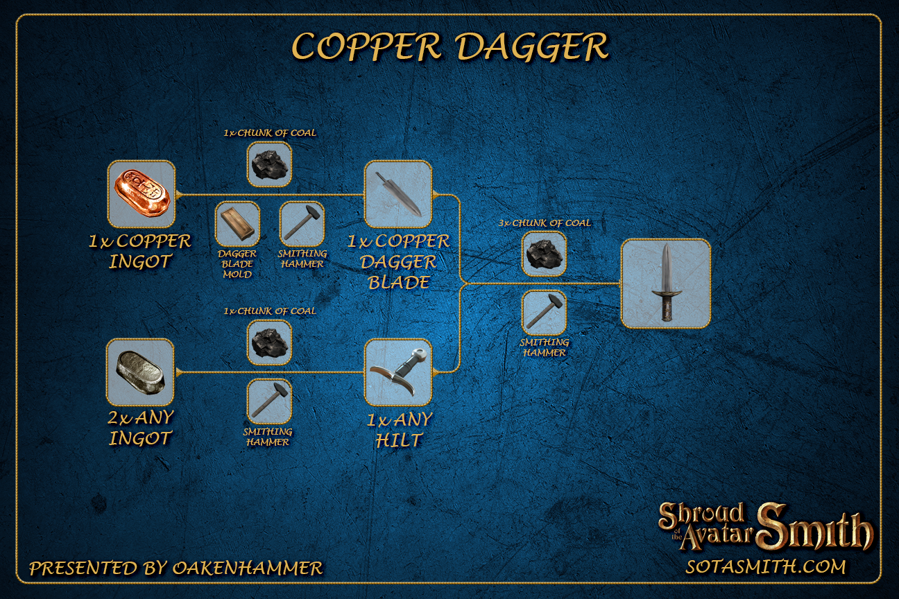copper_dagger.png