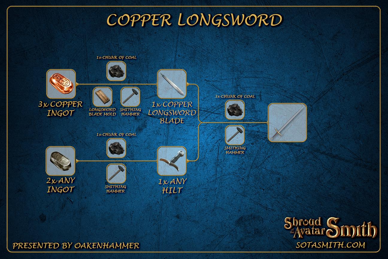 copper_longsword.png
