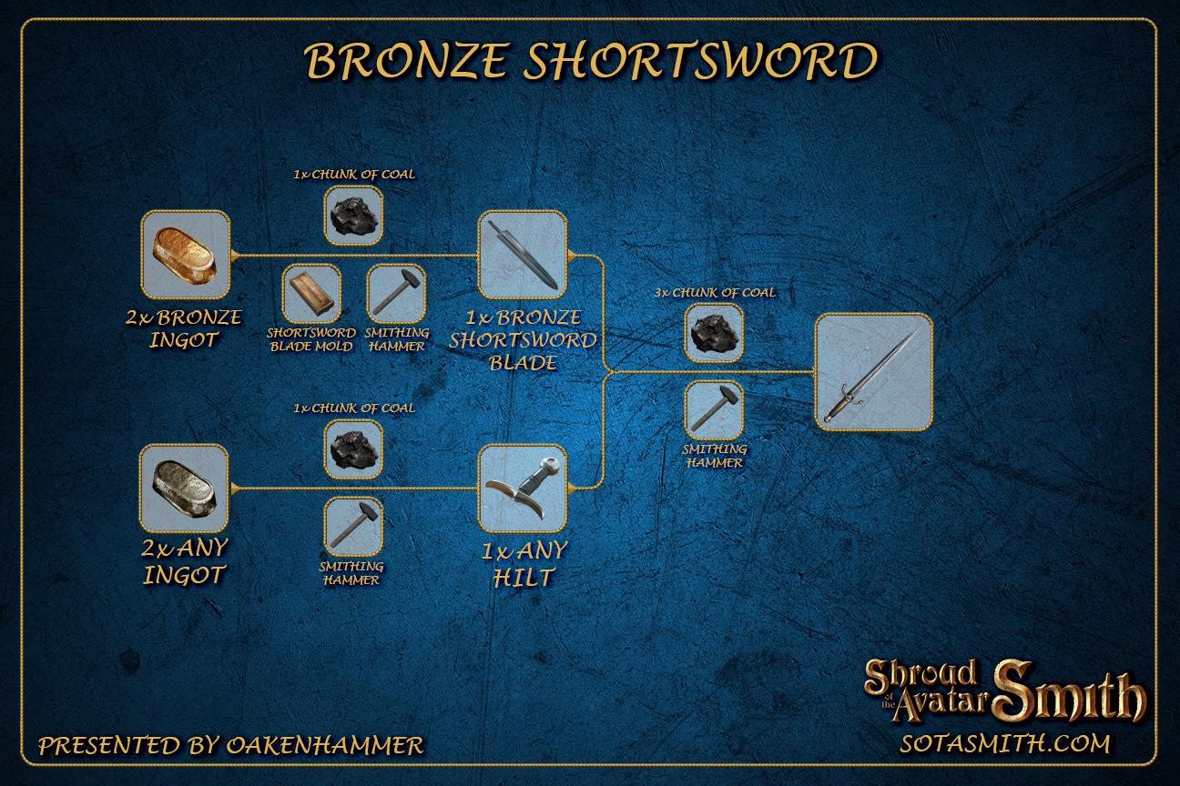 bronze_shortsword.png