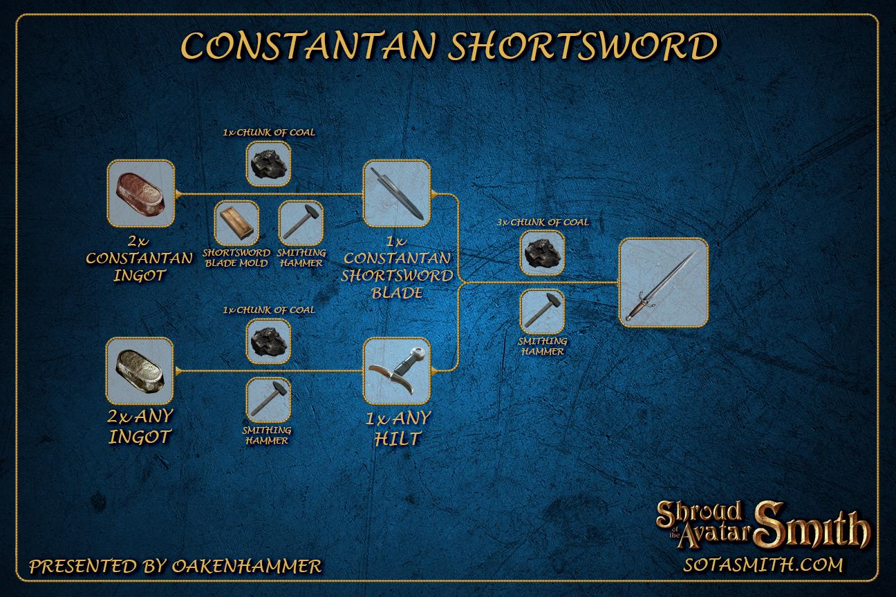 constantan_shortsword.png