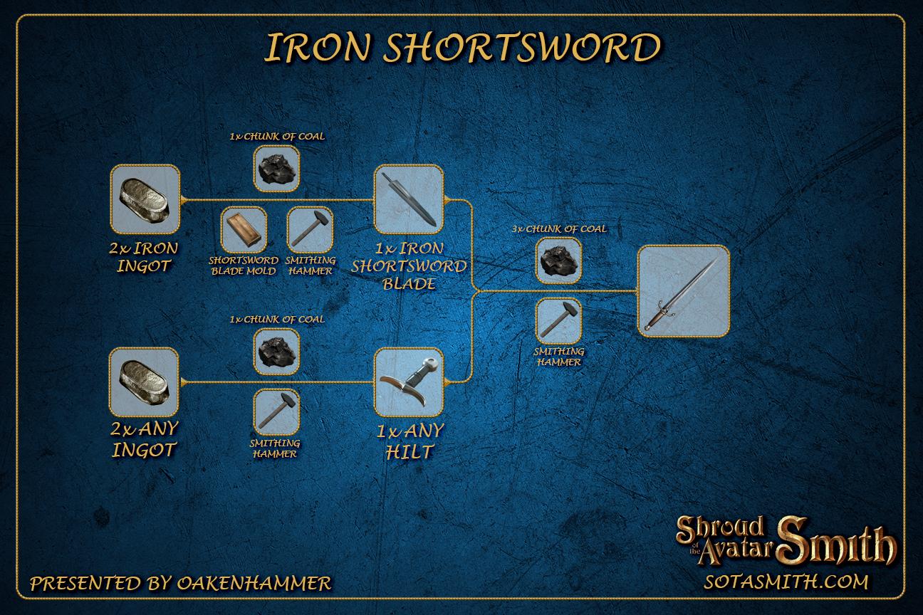 iron_shortsword.png