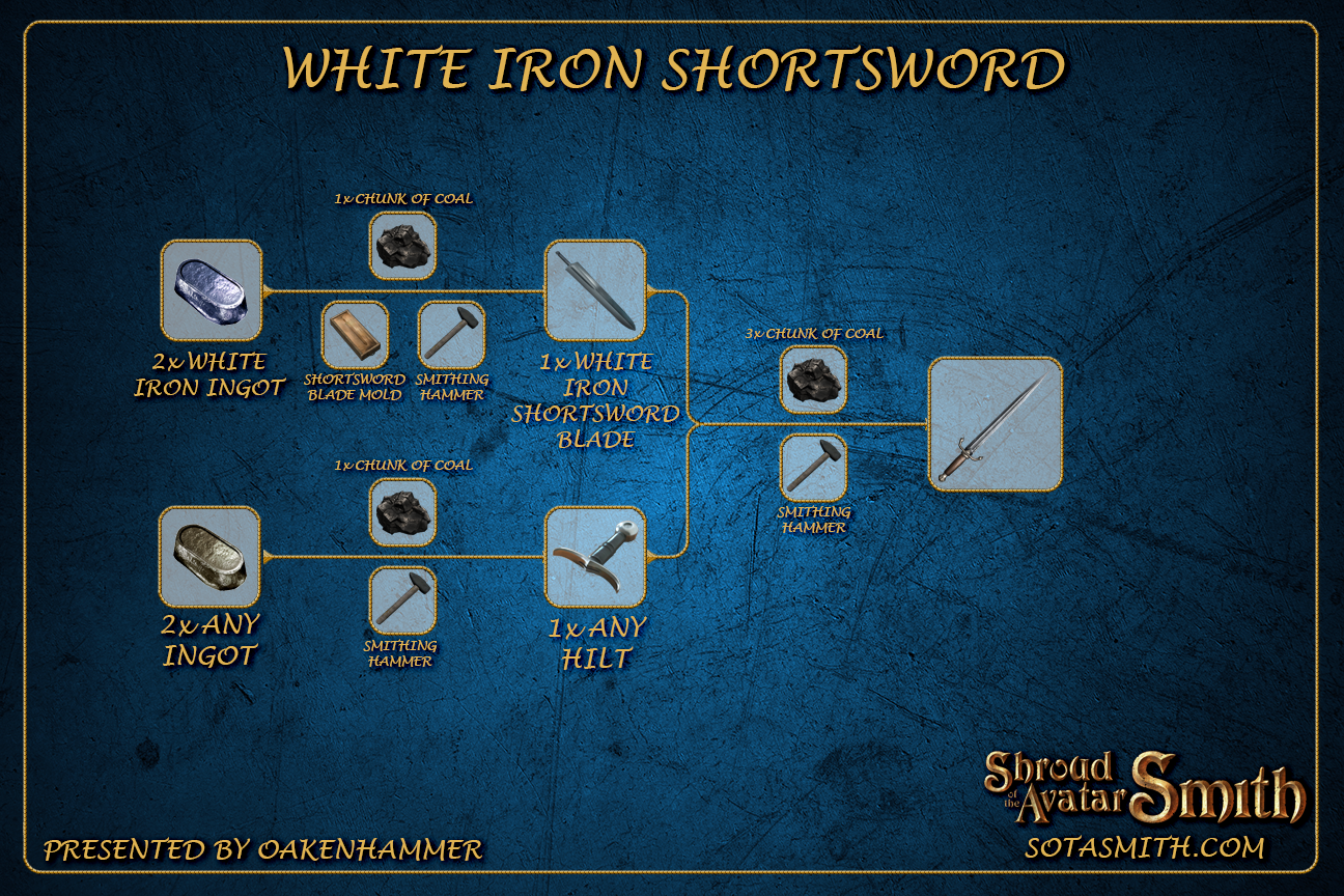 white_iron_shortsword.png