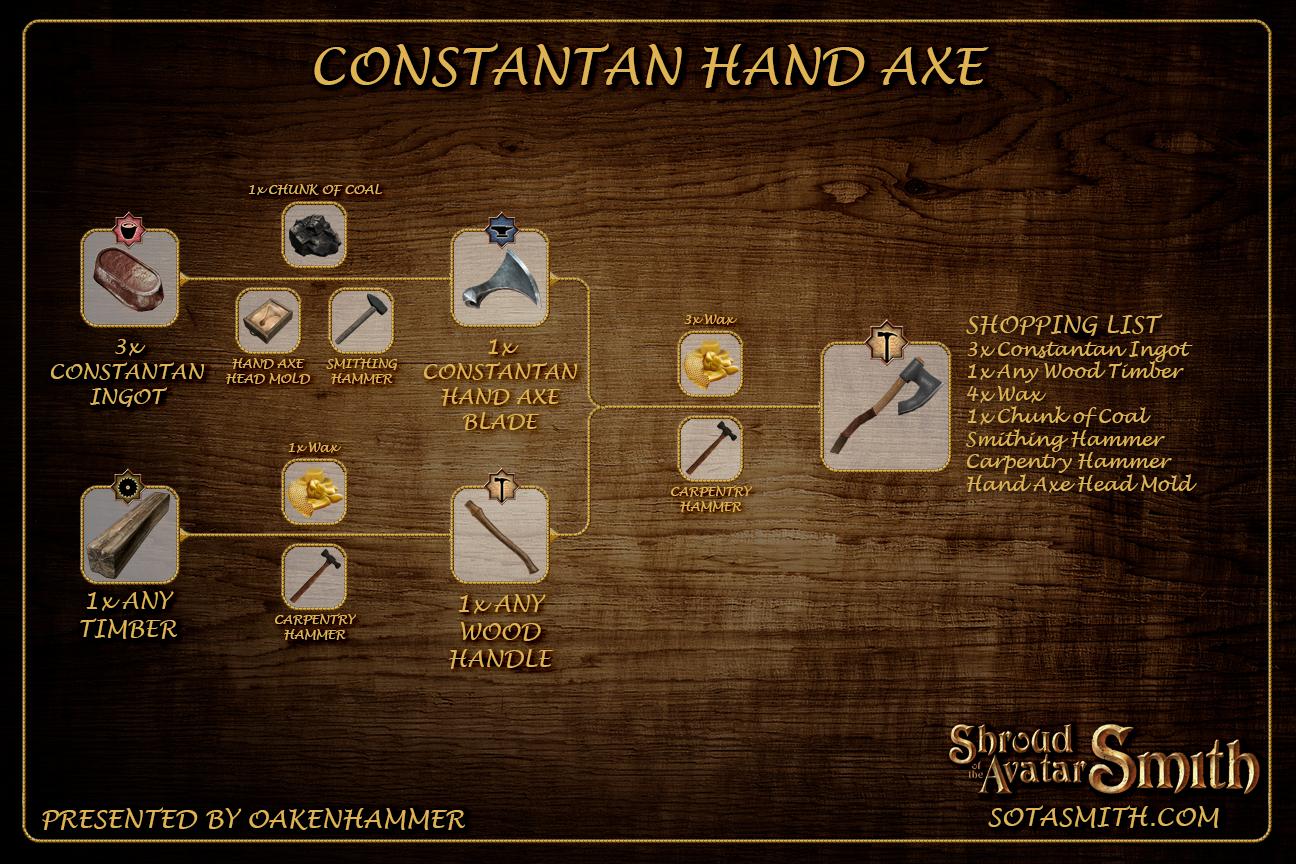 constantan_hand_axe.png