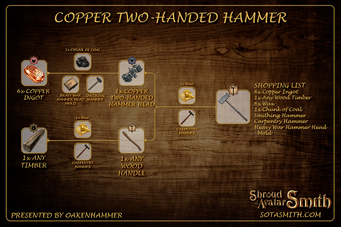 copper_two_handed_hammer.png