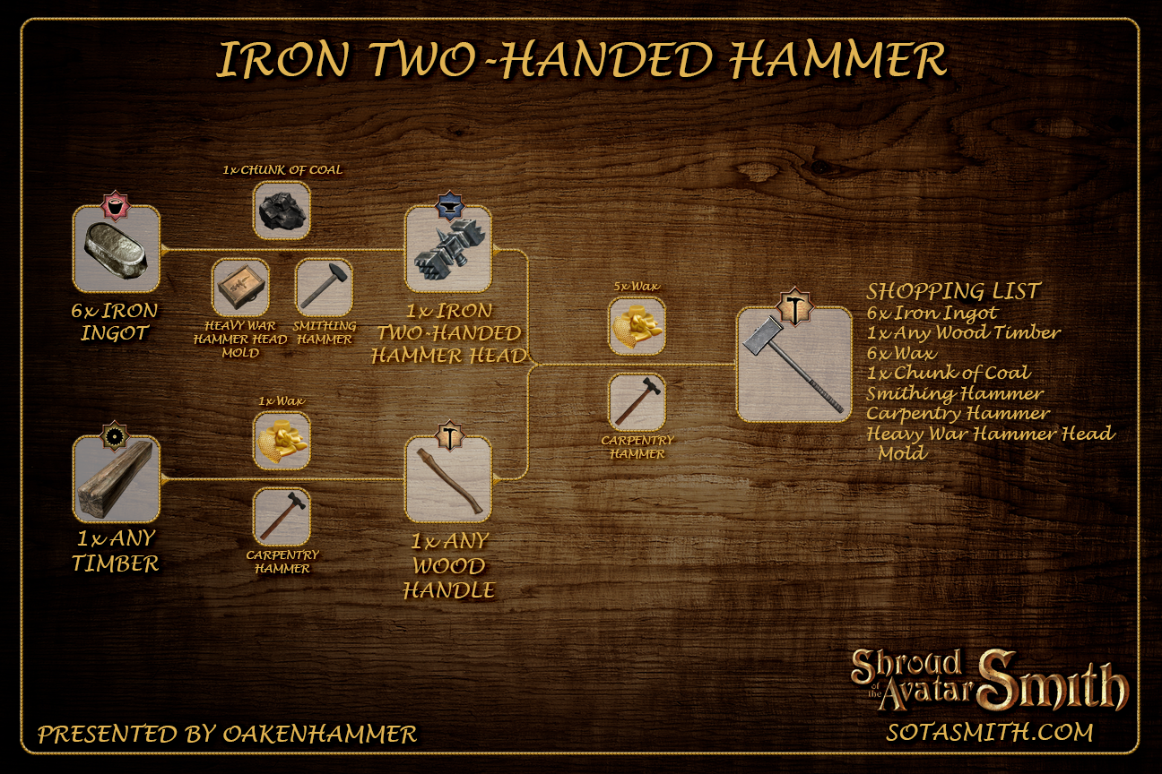 iron_two_handed_hammer.png