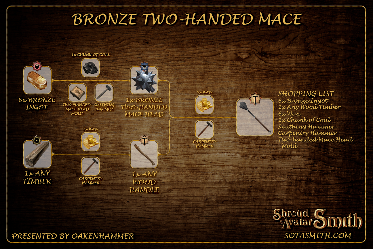 bronze_two_handed_mace.png