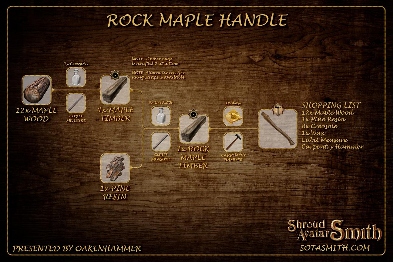 rock_maple_handle.png