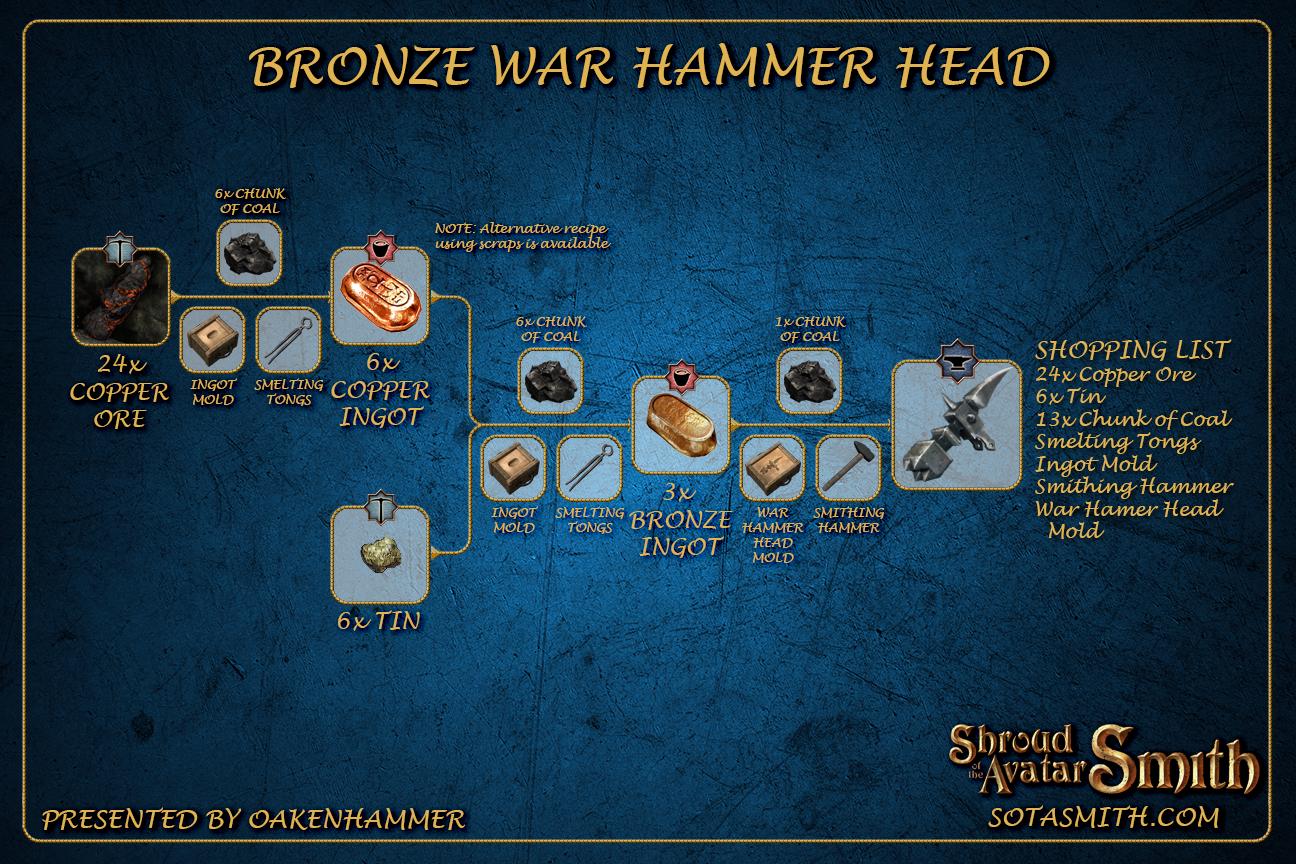 bronze_war_hammer_head.png
