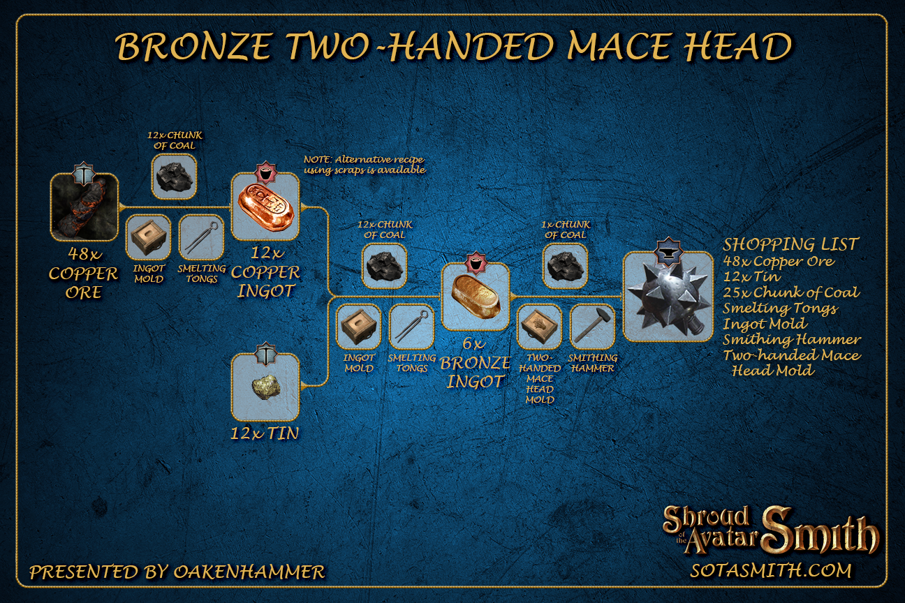 bronze_two_handed_mace_head.png