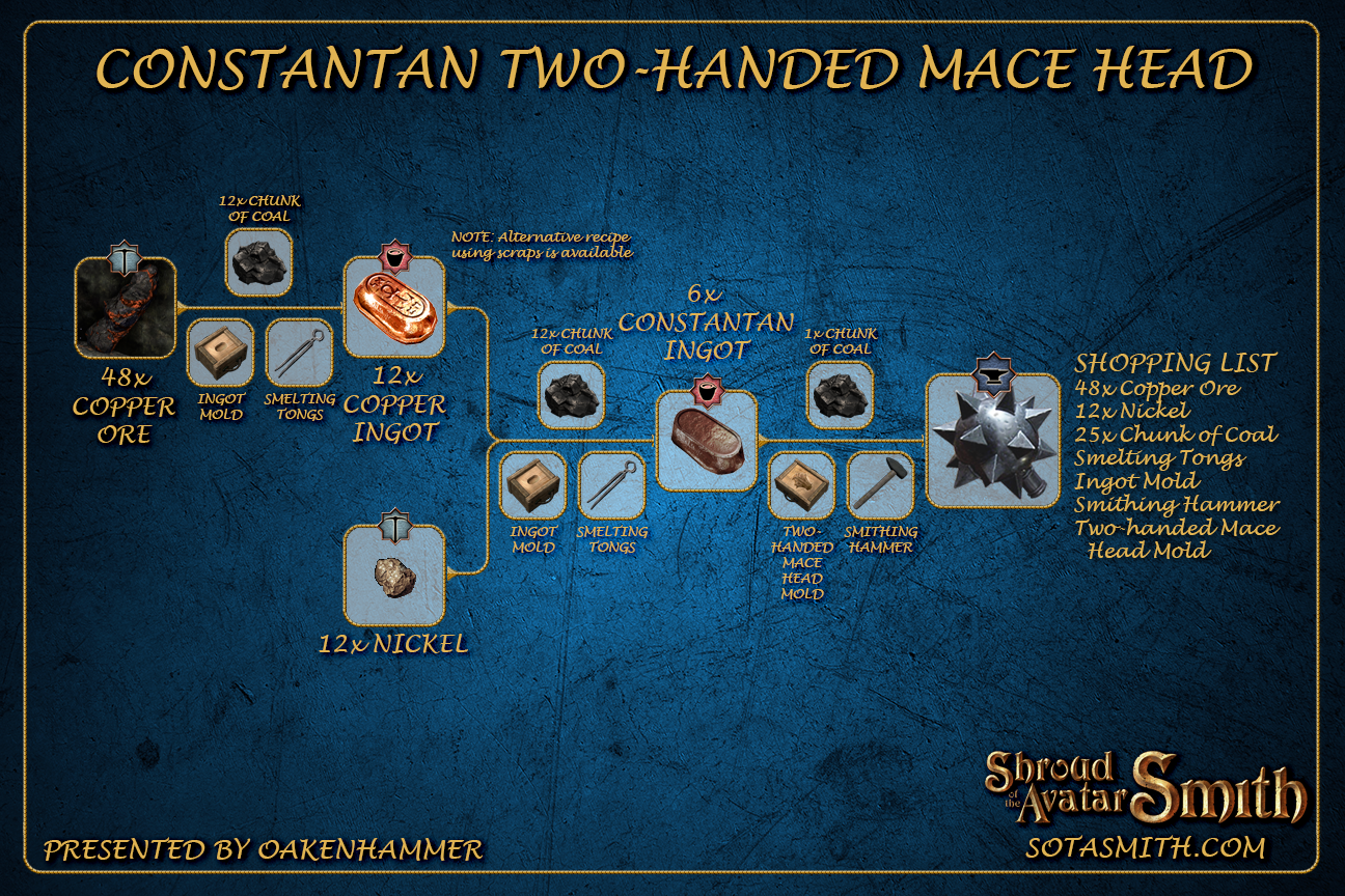 constantan_two_handed_mace_head.png