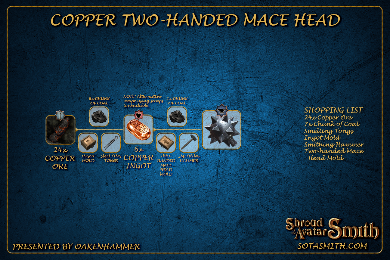 copper_two_handed_mace_head.png