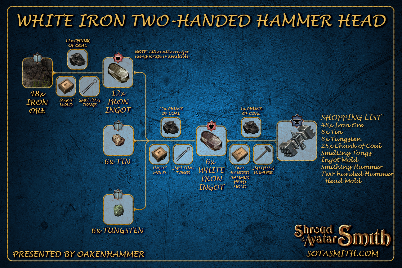 white_iron_two_handed_hammer_head.png