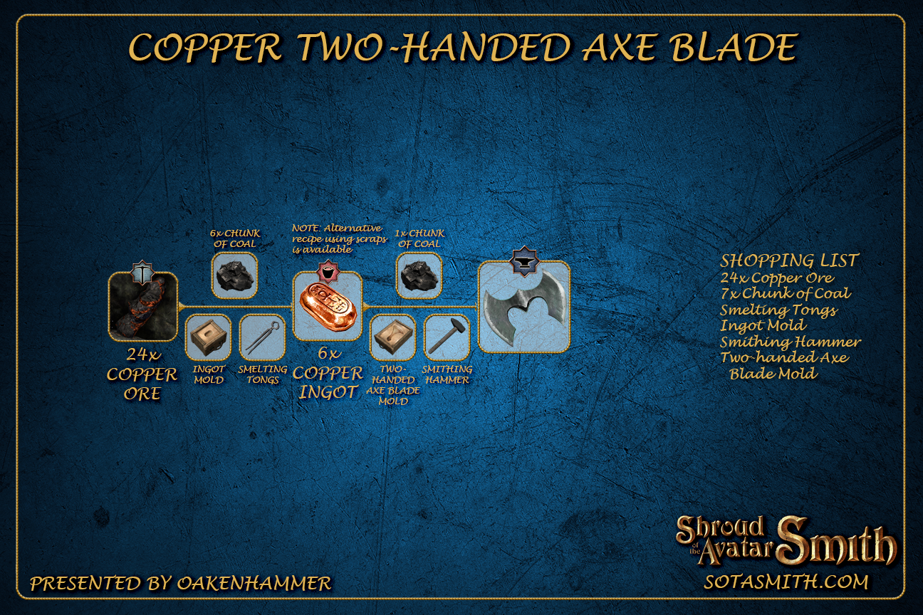 copper_two_handed_axe_blade.png