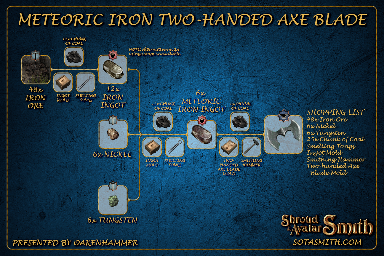 meteoric_iron_two_handed_axe_blade.png