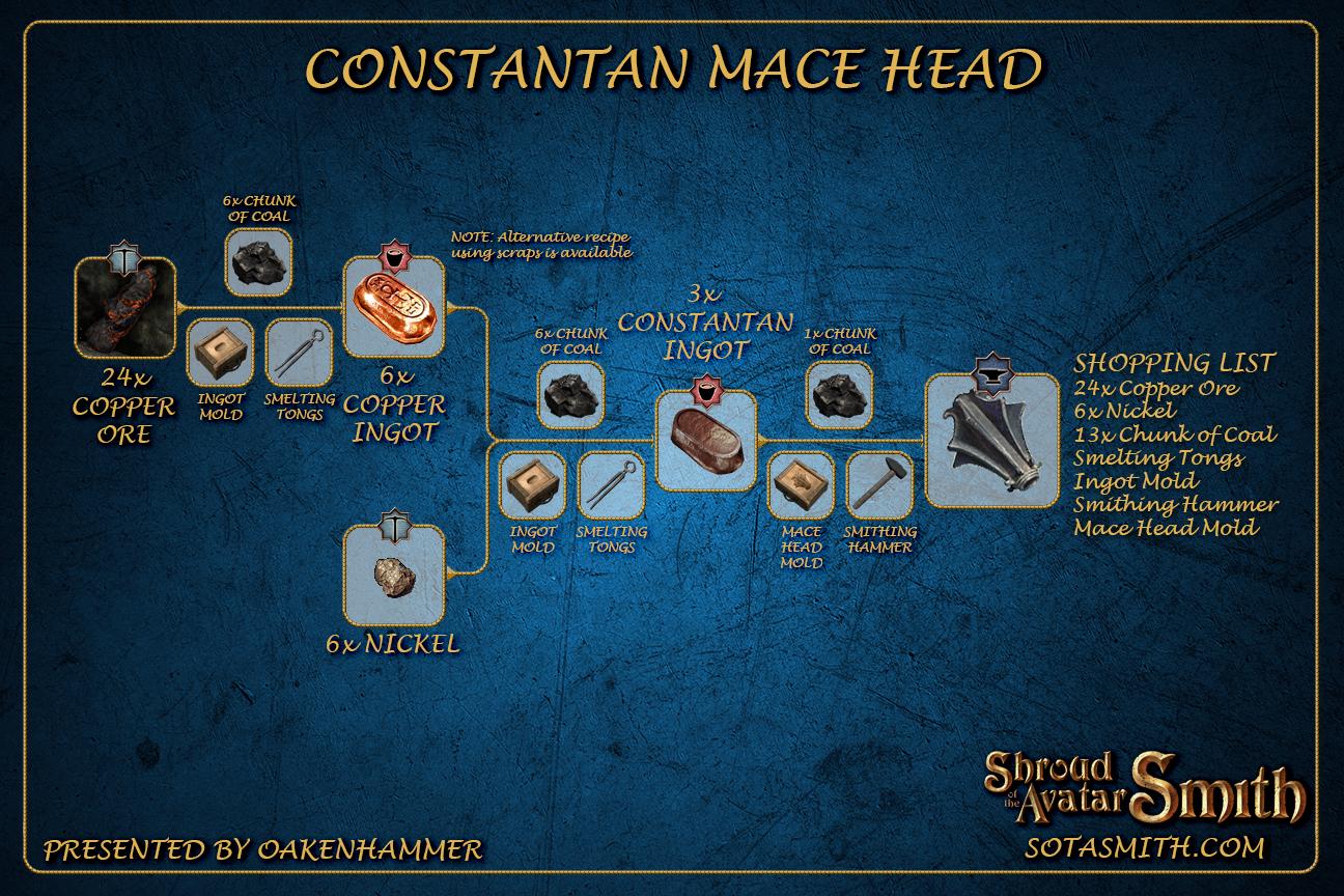 constantan_mace_head.png