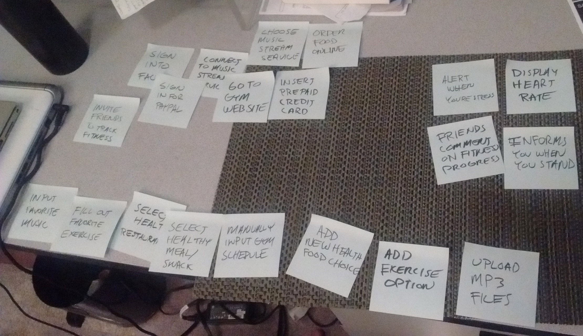 Todd's Card Sorting