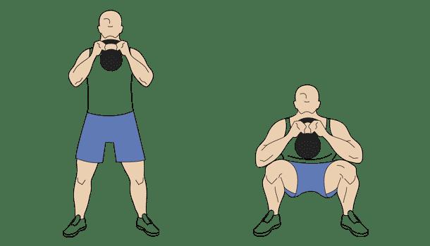 Kettlebell-goblet-squat-exercises.png