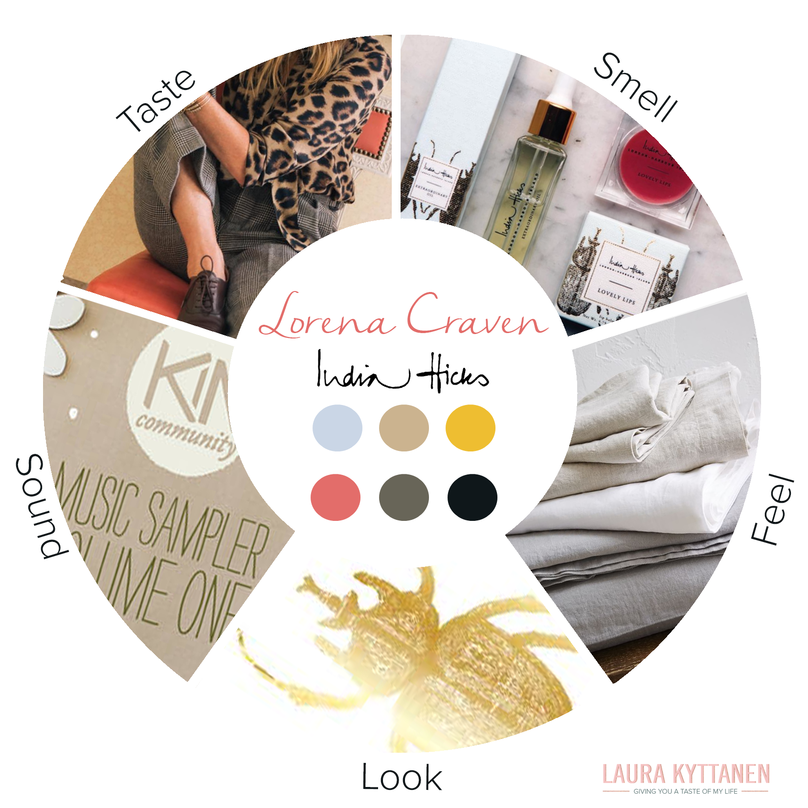 sensorial branding wheel LORENA.png