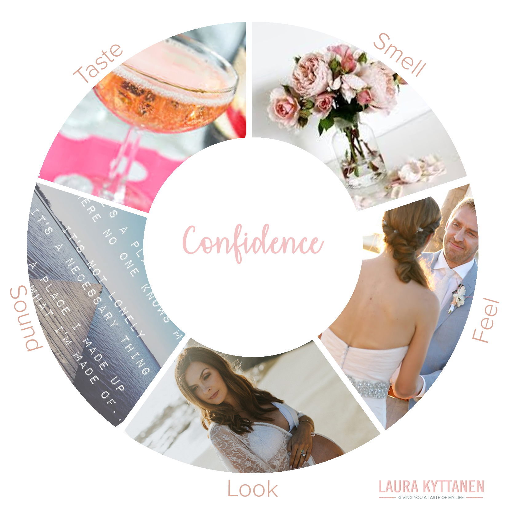 My sensory branding mood wheel for confidence. Curious to learn more about these wheels?  Contact me!