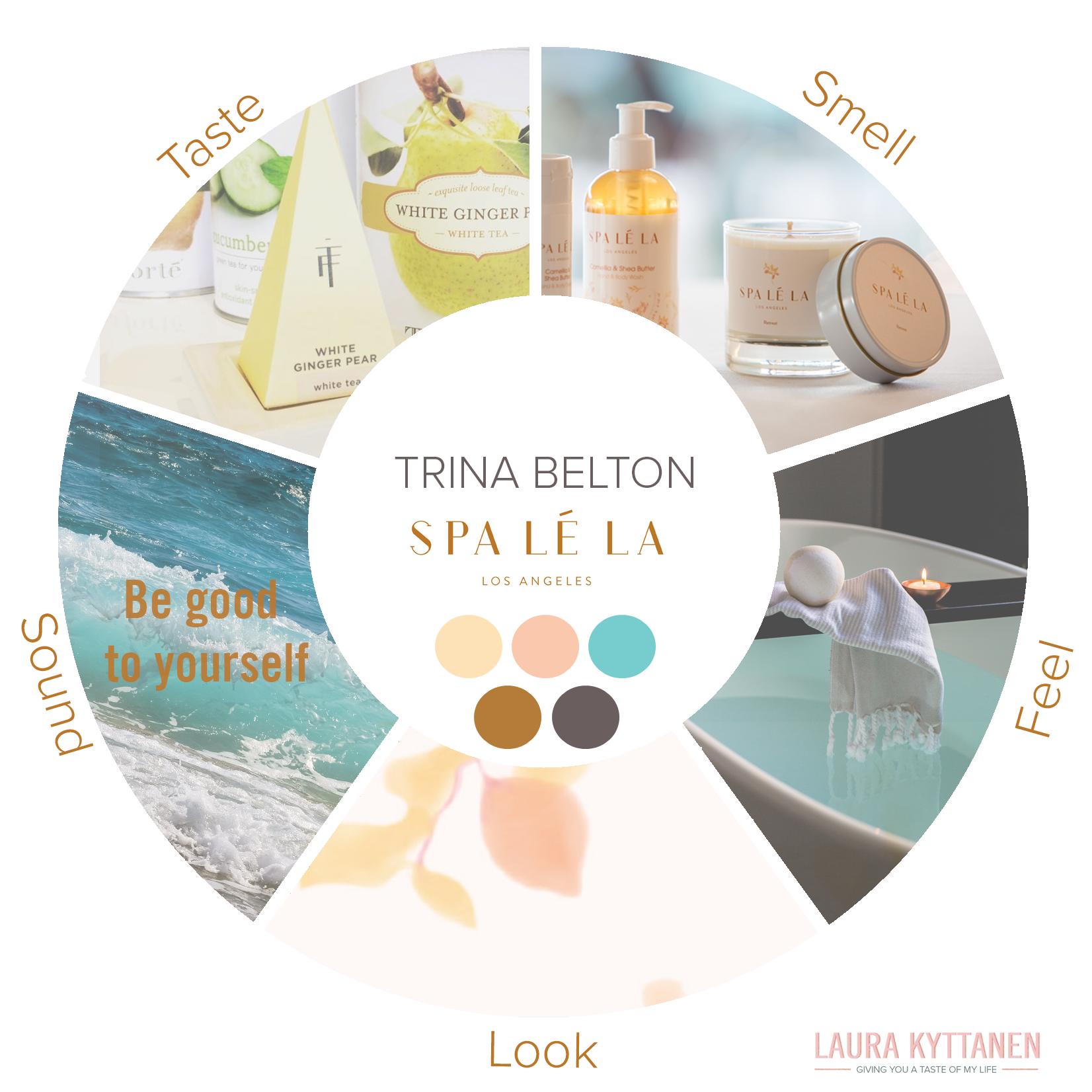 Sensorial Branding Wheel created by Laura Kyttanen for Trina Belton, Founder of  Spa Lé La
