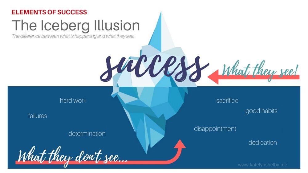 Iceberg Success.jpg