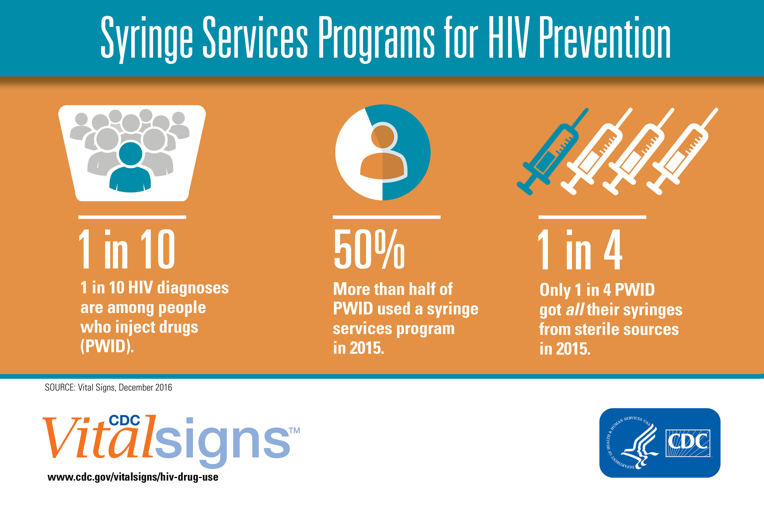 Syringe-Services-Programs-for-HIV-Prevention.jpg