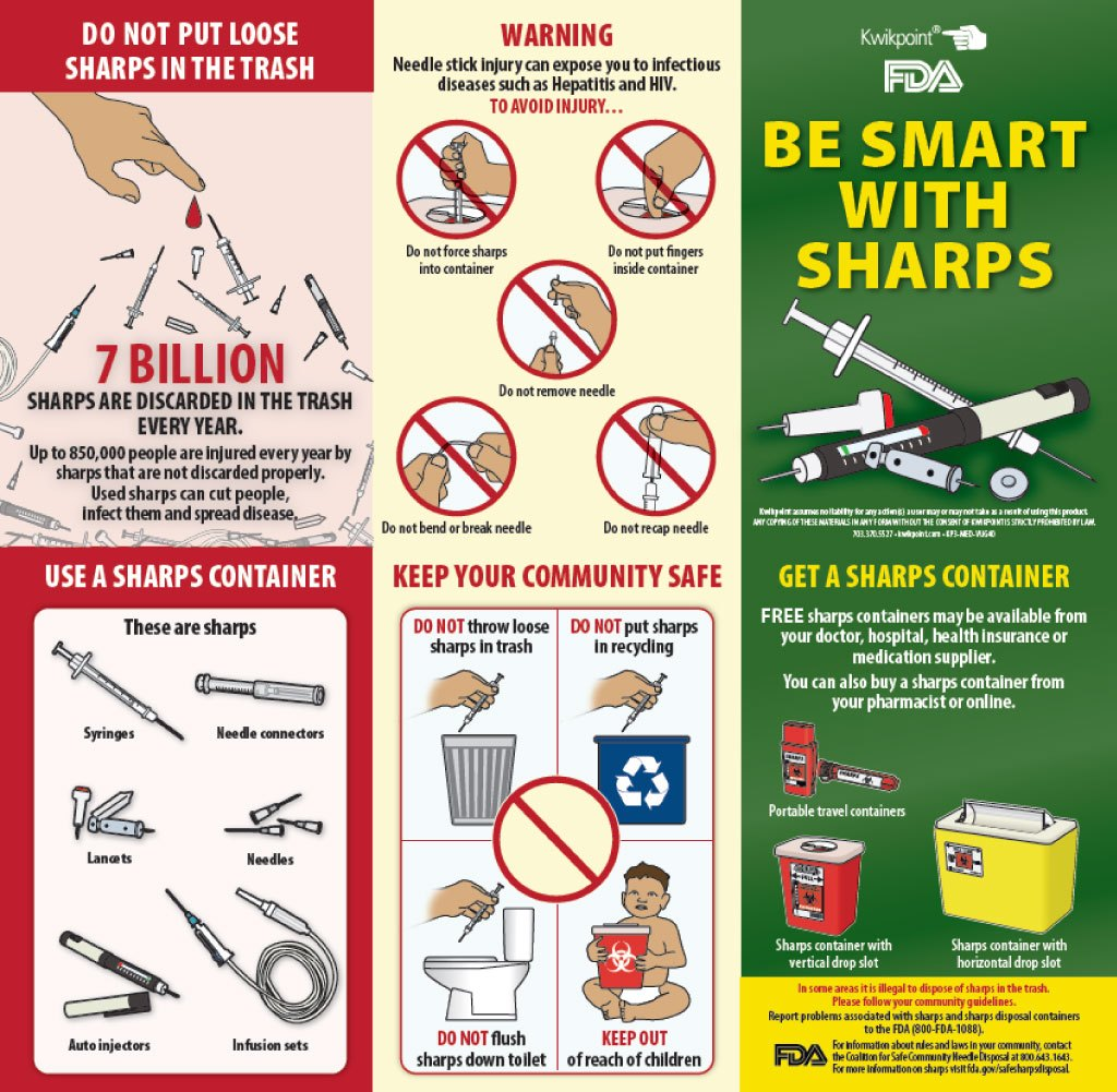 be-smart-with-sharps.jpg