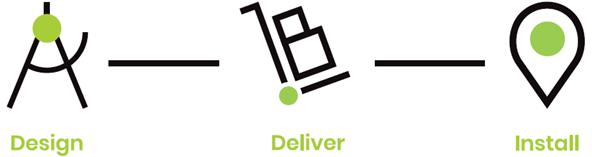 design deliver install 3.png