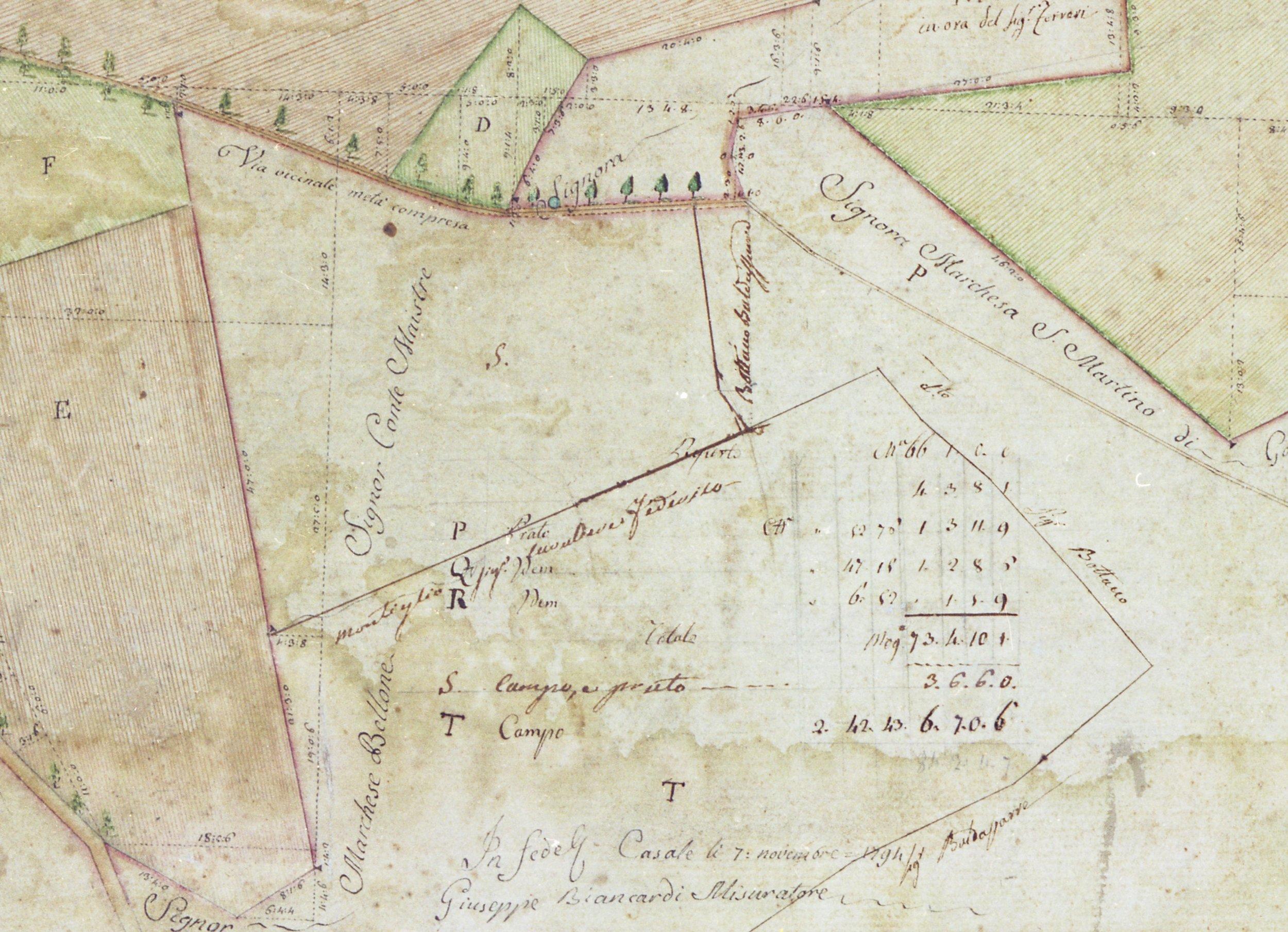 """The measurer """"In faith, Casale November 7th 1794, Measurer Giuseppe Biancardi"""", (detail)"""