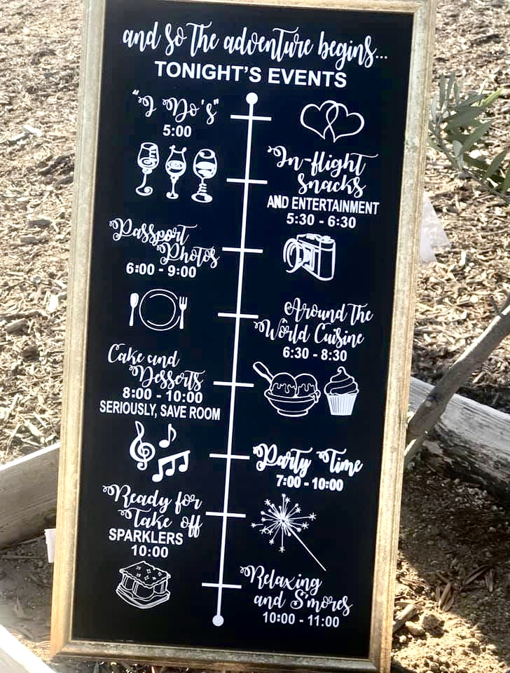 timeline for wedding board