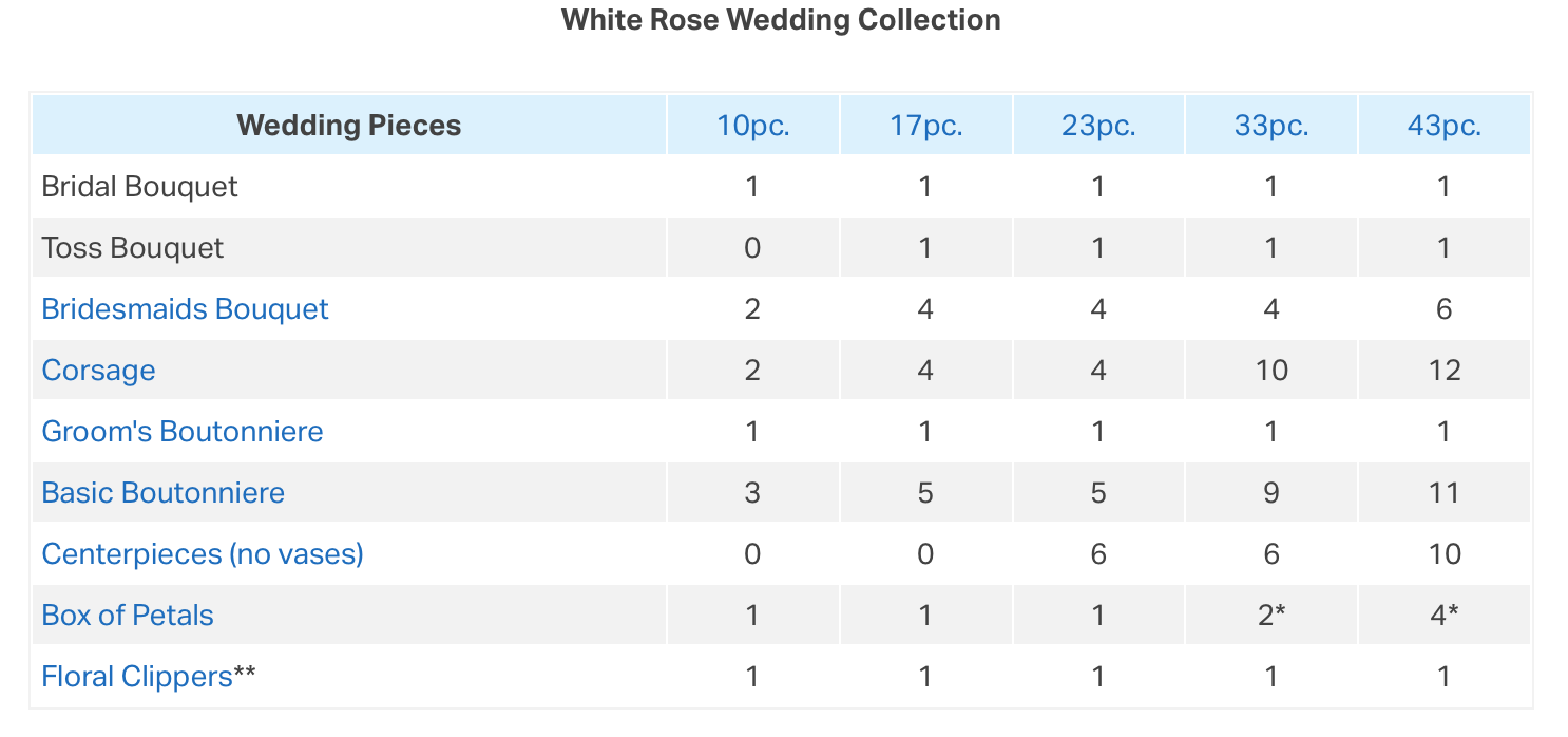 Sam's Club White Rose Wedding Collection