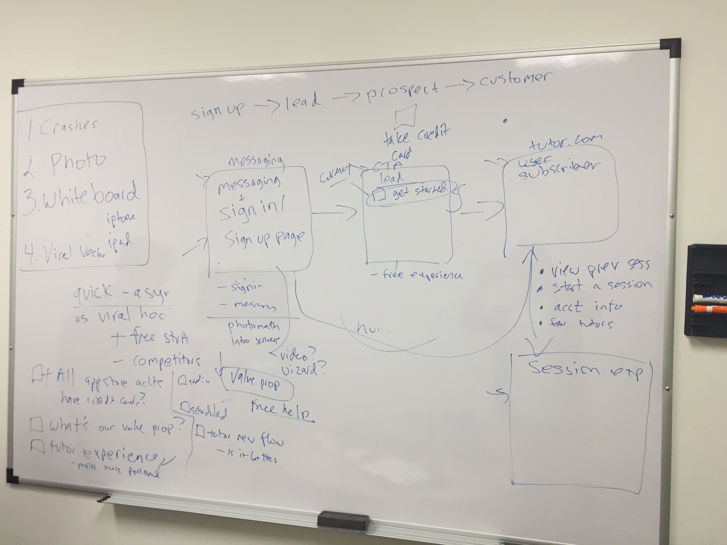 Initial user flow sketches