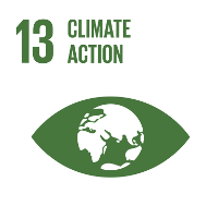 Sustainable development goal SDG 13: Climate action for climate change