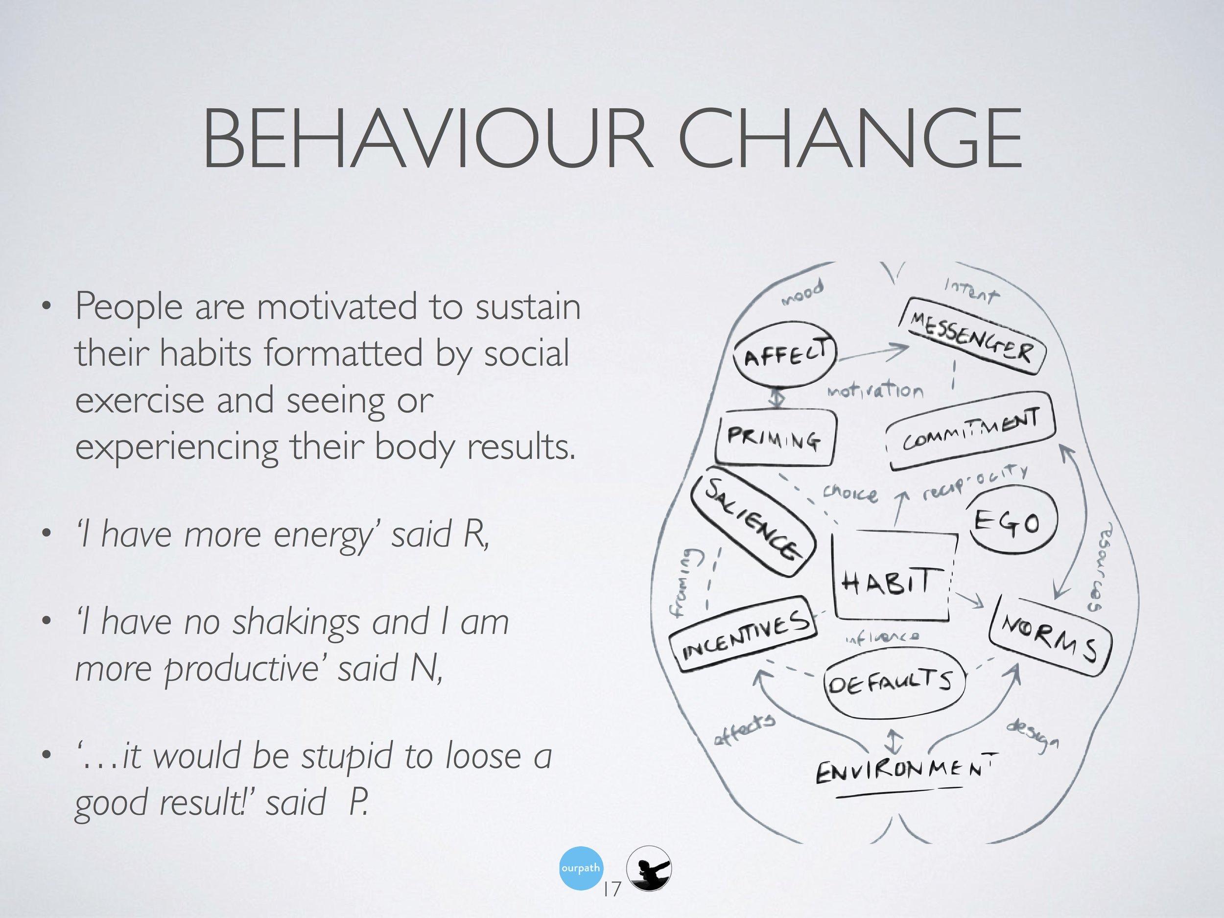 Behavioural change.jpg