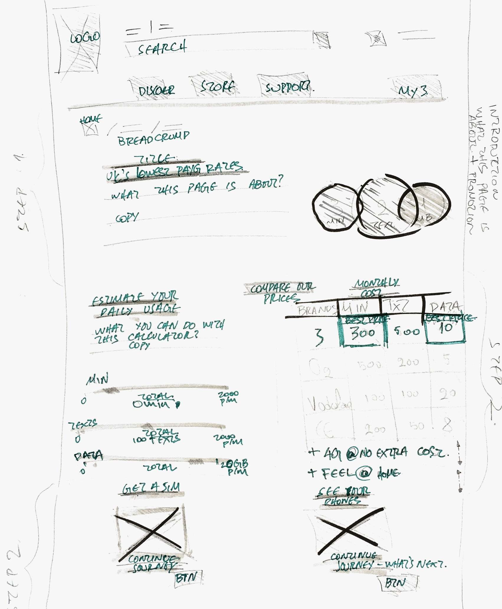 7 Calliope 130814 paper sketched prototype.png