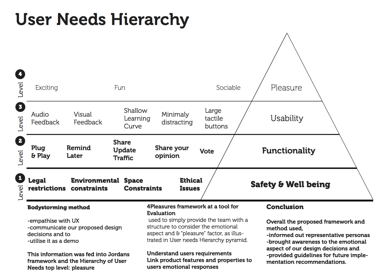 User Needs Hierarchy framework