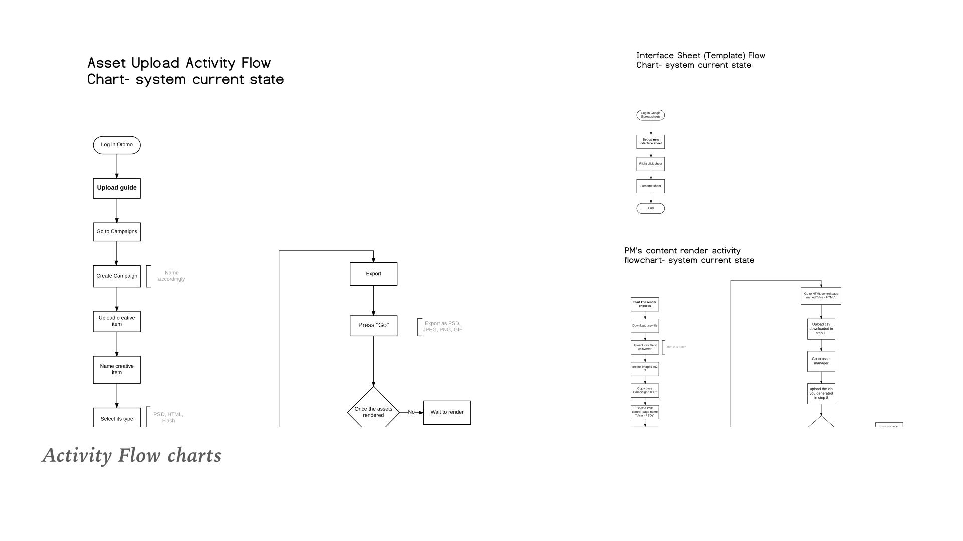 Otomo- Final Project Presentation No.5.009.jpeg