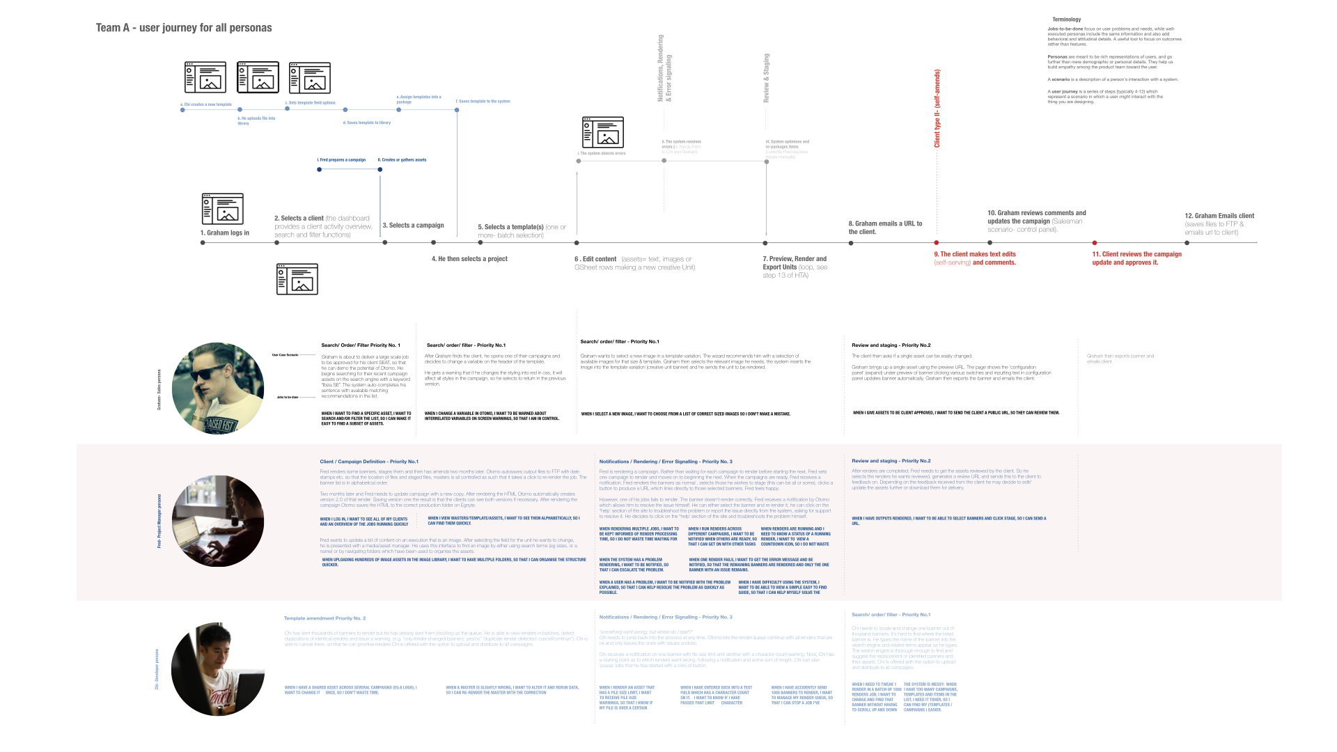 Otomo- Final Project Presentation No.5.026.jpeg