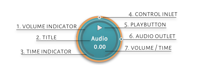 AudioElement_CollapsedwLabels.png
