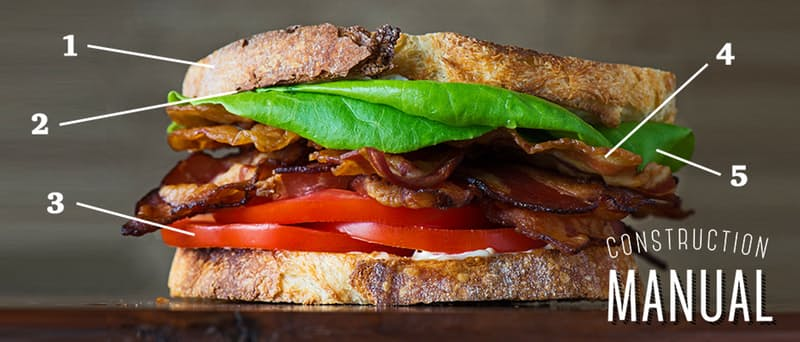 BLT by Tasting Table