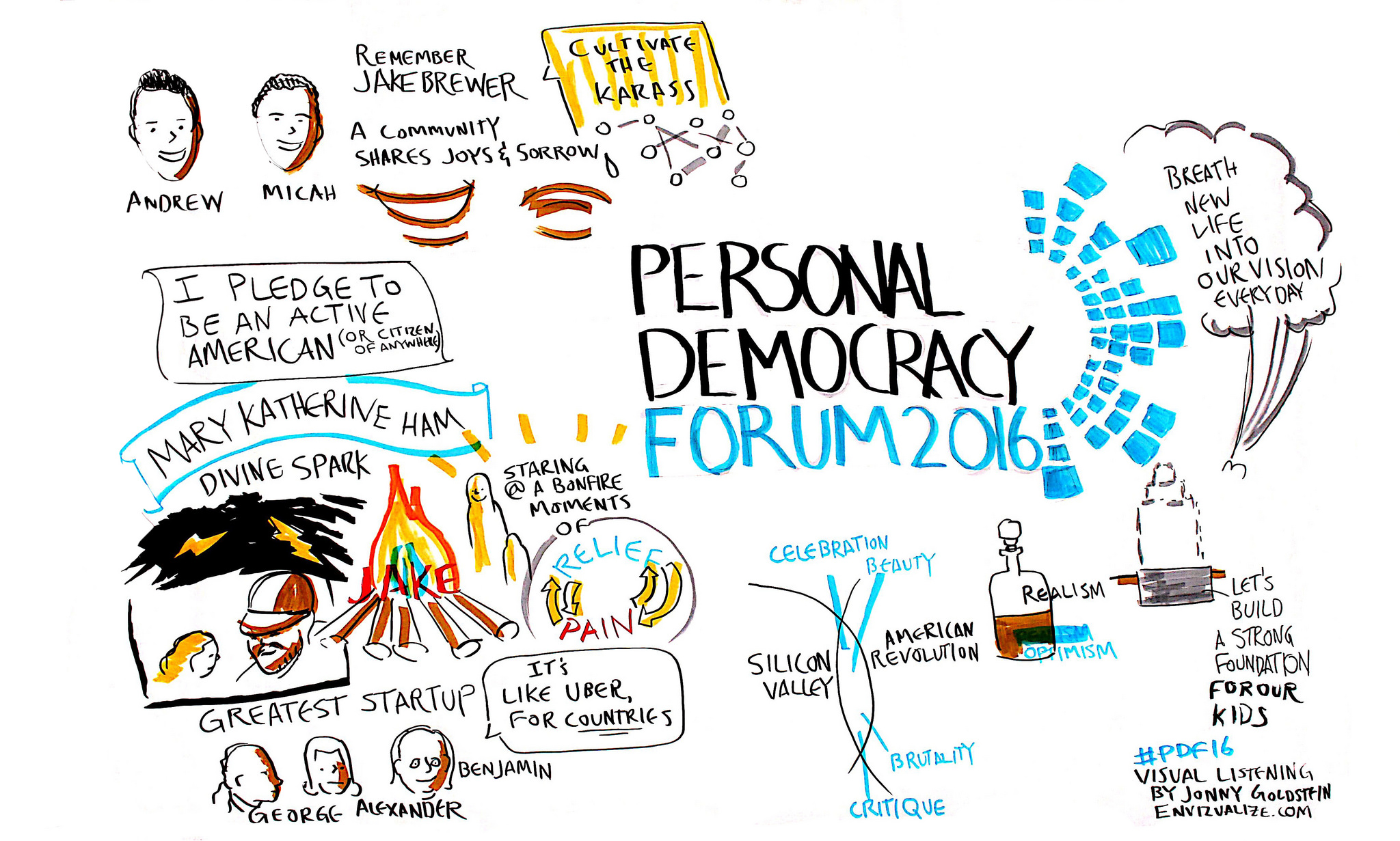 Client: PERSONAL DEMOCRACY MEDIA.. EVENT: PERSONAL DEMOCRACY FORUM. sector: government.