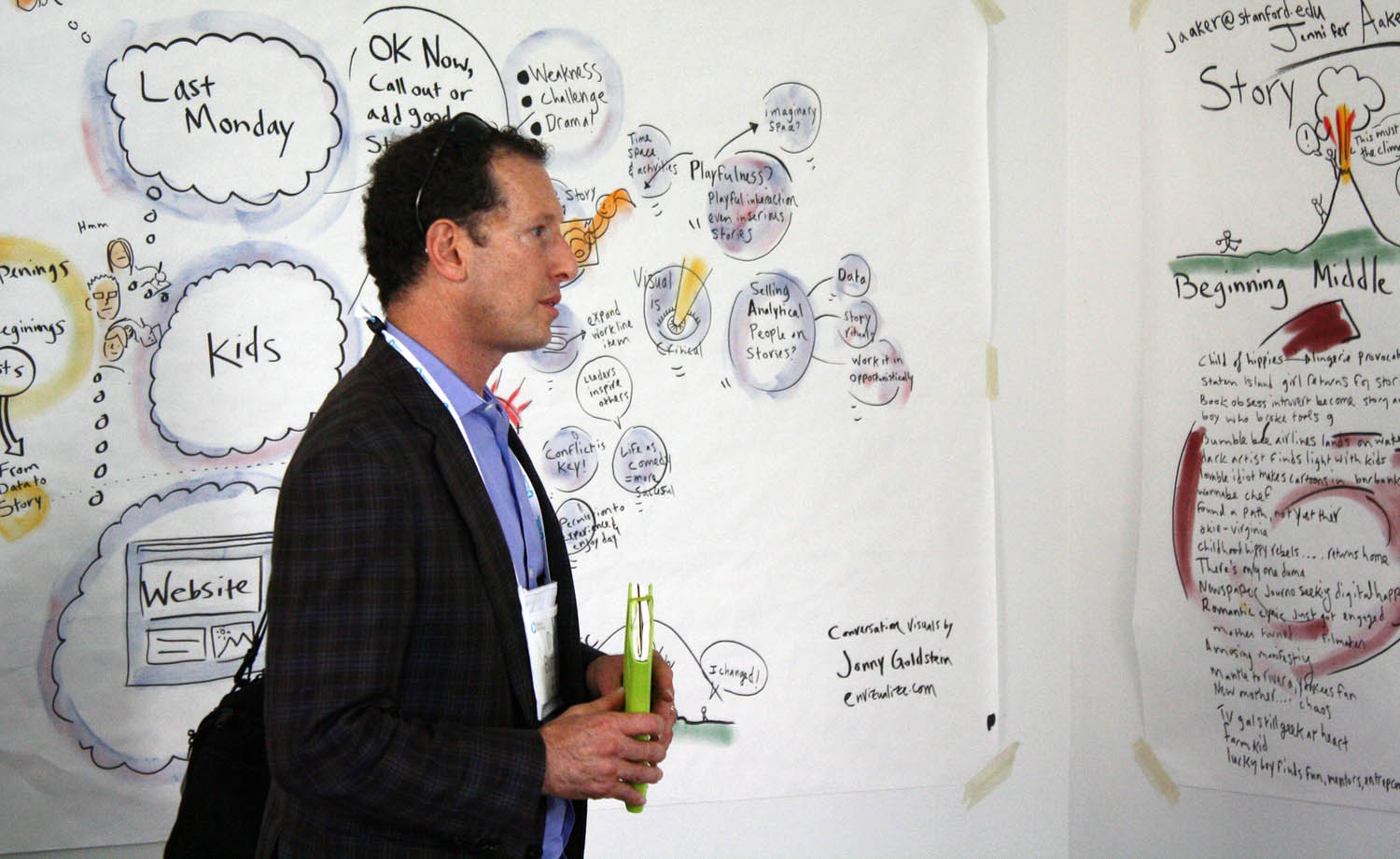 Client: Melcher Media, Event: The Future of Storytelling conference. sector: media and advertising.
