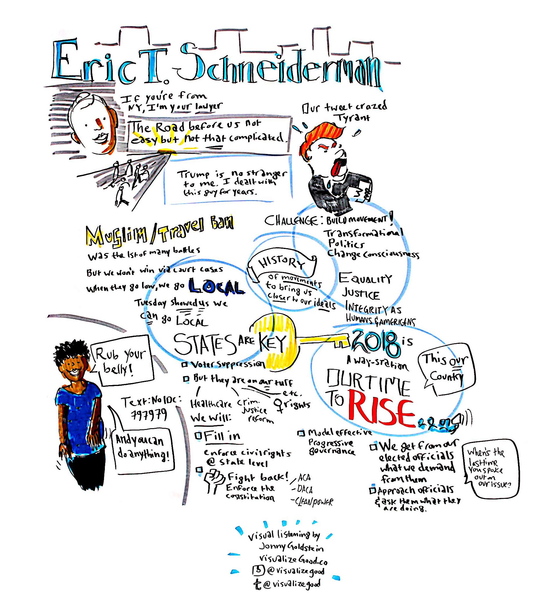 ActLocal2017NY-EricSchneiderman-GraphicRecording.jpg